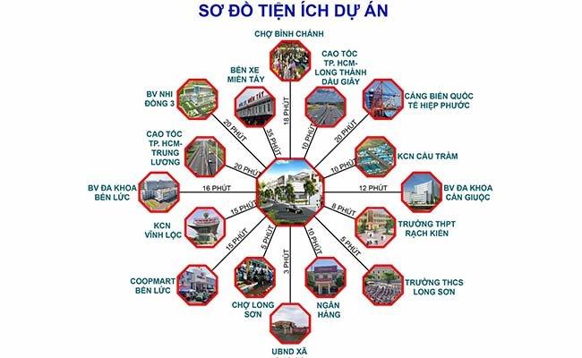 tien ich du an Hoang Phuc Garden